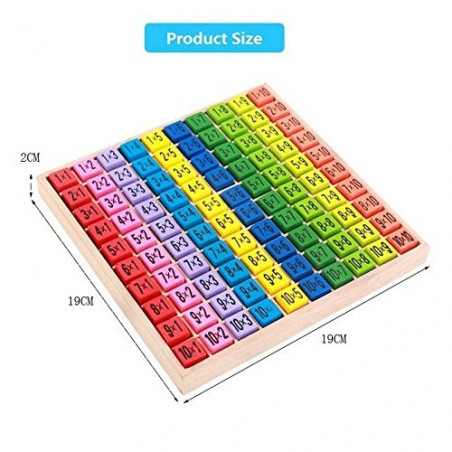 Juego de tabla de multiplicar
